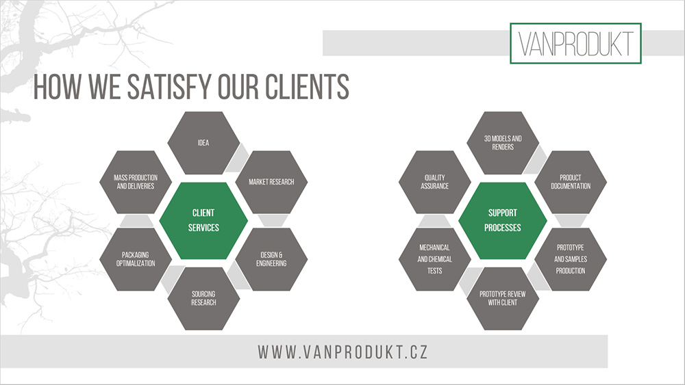 how-we-satisfy-our-clients